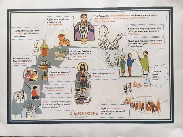 Eveil à la foi 2017-12-12 Eucharistie